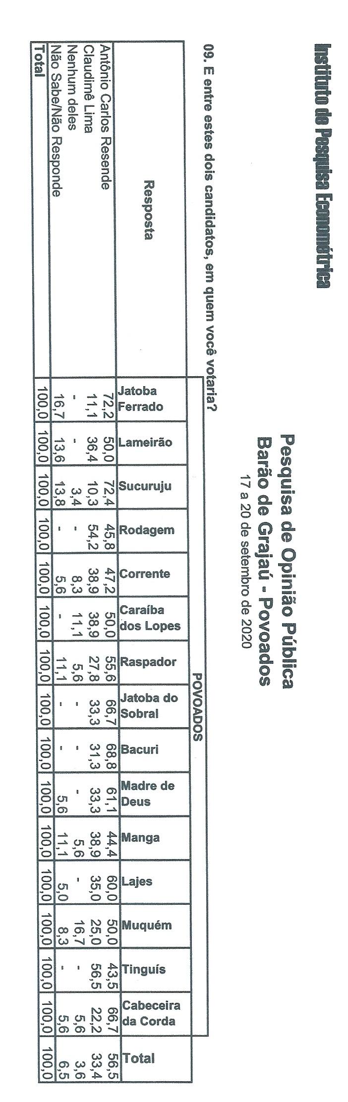 pesa1